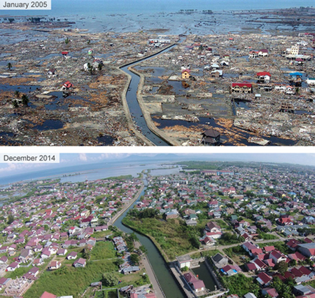 Comparaison de 2004 et 2014 de la reconstruction des côtes