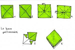 La base de presque tous les origamis