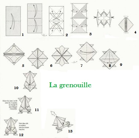 exemple origami grenouille. Black Bedroom Furniture Sets. Home Design Ideas