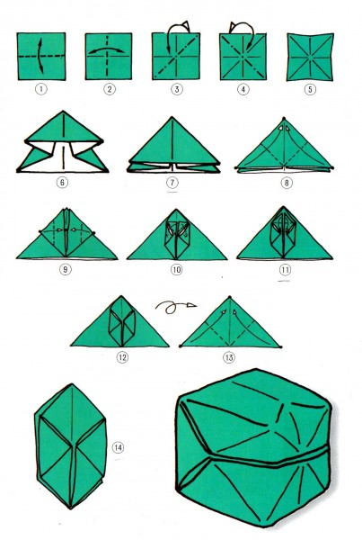 Marche à suivre pour plier le cube
