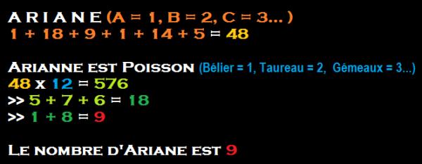 Calcul du nombre selon l'arithmologie zodiacale