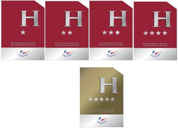 Classement des hôtels les étoiles panneaux