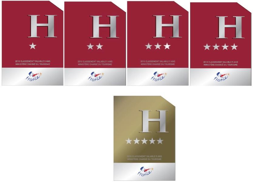 Classement des hôtels : les secrets des étoiles