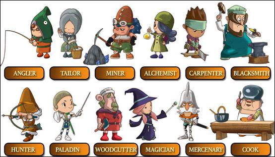 Les différents métiers de Fantasy Life