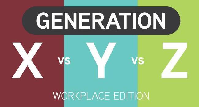 Les générations X, Y et Z