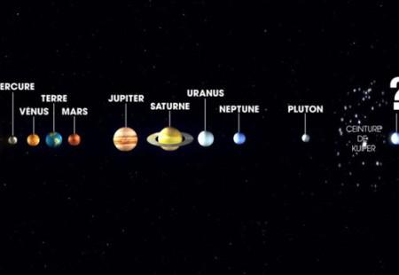 Le système solaire et ses… neuf planètes ?