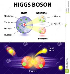accélmérateur de particules découverte majeur