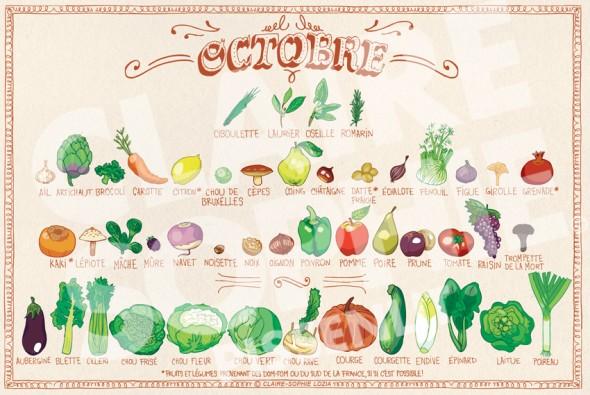 calendrier fruits et légumes octobre