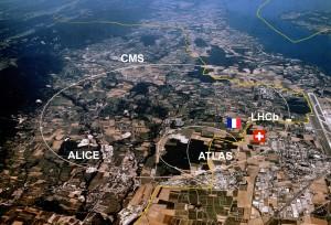 Accélérateur particules du CERN localisation