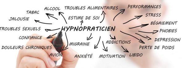 liste ou l'hypnothérapie est efficace
