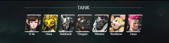 Image des tanks