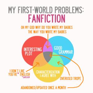 Il s'agit des problèmes que les gens, qui lisent des fanfictions, peuvent rencontrer.