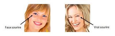 Langage corporel : différencier les vrais des faux sourires