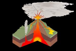 la naissance du basalte