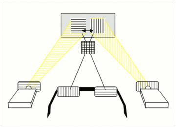 système de 3D passive