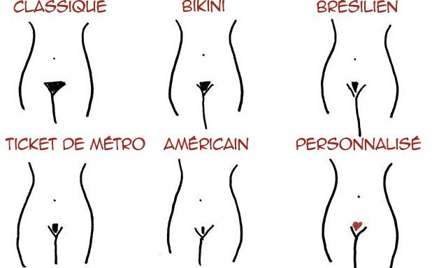 Les différentes formes d'épilation du maillot chez la femme